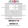 Axon GFS010